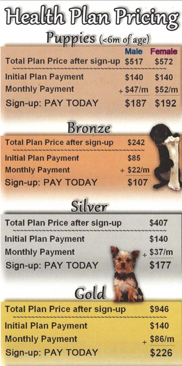 caninehealthplanpricing